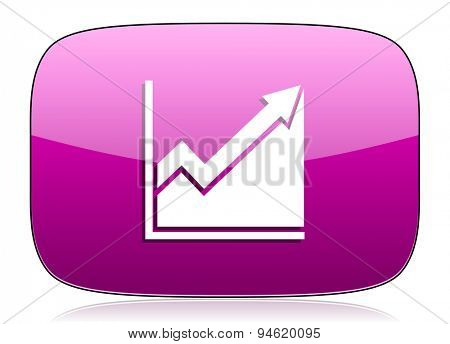 histogram violet icon stock sign original modern design for web and mobile app on white background with reflection
