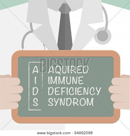 minimalistic illustration of a doctor holding a blackboard with AIDS term explanation, eps10 vector