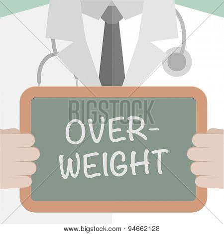 minimalistic illustration of a doctor holding a blackboard with Overweight text, eps10 vector
