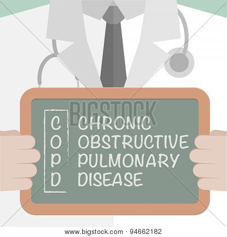 minimalistic illustration of a doctor holding a blackboard with COPD tern explanation, eps10 vector