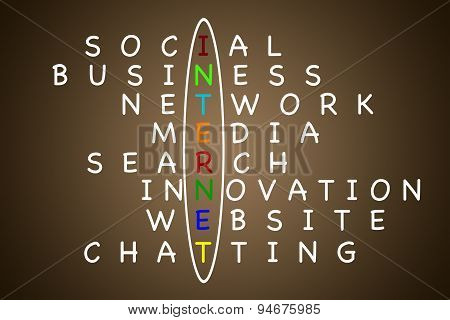 Internet And Social Media Buzz Words