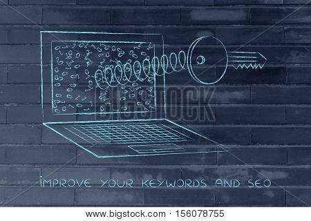 Key On Spring Out Of Laptop Screen, Keyword Analysis