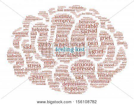 Feeling Lost Brain Word Cloud