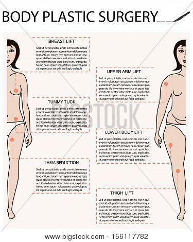 Body woman correction, cellulite fat, plastic surgery  infographics for posters and brochures. Breast lift and implants, thighs lift, liposuction, tummy tuck, arm lift, diastasis surgery, labia reduction. Vector elements and icons
