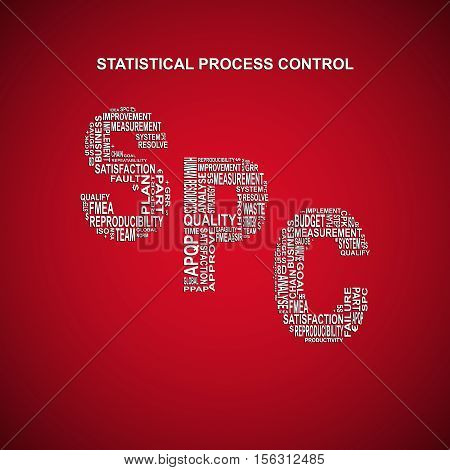 Statistical process control diagonal typography background. Red background with main title SPC filled by other words related with statistical