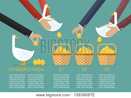 Allocating golden eggs into more than one basket infographic. Business diversification concept