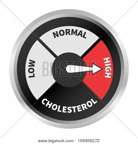 Indicator showing high cholesterol level.