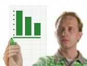 Drawing A Graph / Chart