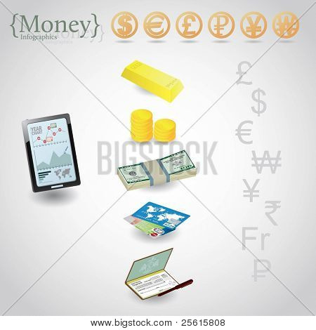 Money infographics. Currency symbols: dollar, euro, pound, ruble, yen, yuan, won