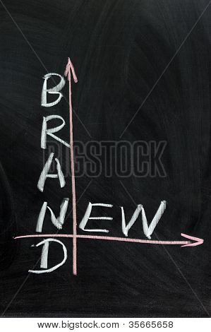 Brand New Words