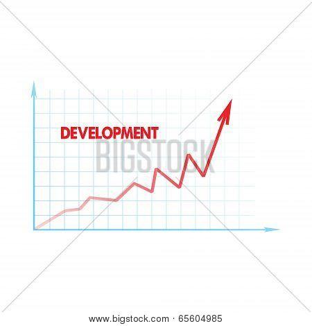 Diagram Development Up Cells