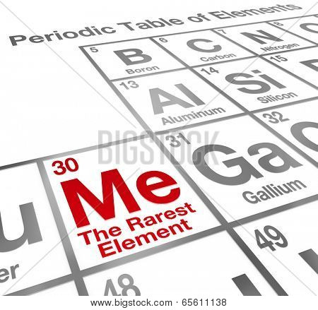 Me the Rarest Element words on a periodic table self confidence