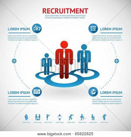 recruitment and human resource