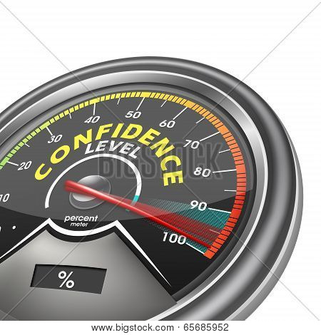 Confidence Level Conceptual Meter Indicating Hundred Percent