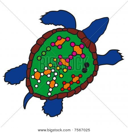 Feng Shui turtle sign