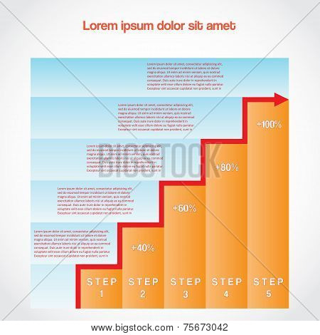 Visualisation Of Data, Bar Chart  With An Ascending Arrow On Five Positions,place For The Text.