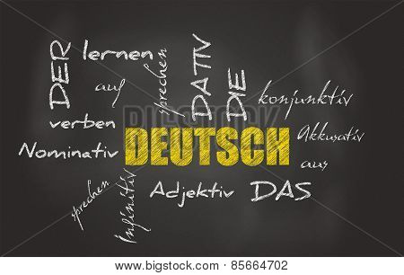 Blackboard With Word