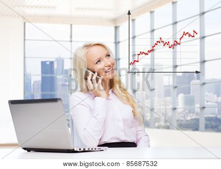 business, finances, communication and technology concept - smiling businesswoman with laptop computer calling on smartphone over office room with city view window and forex chart background
