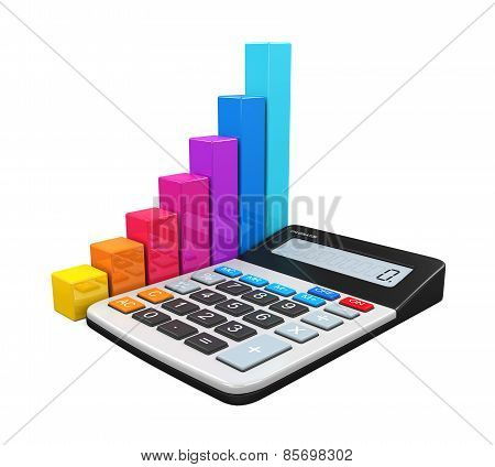 Calculator with Bar Graph