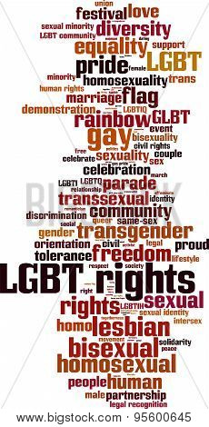 LGBT Rights Word Cloud