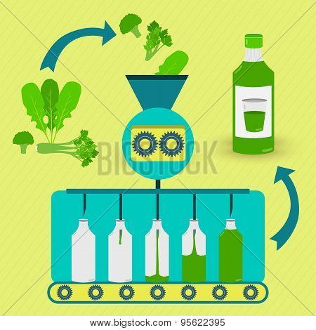 Green Juice Fabrication Process