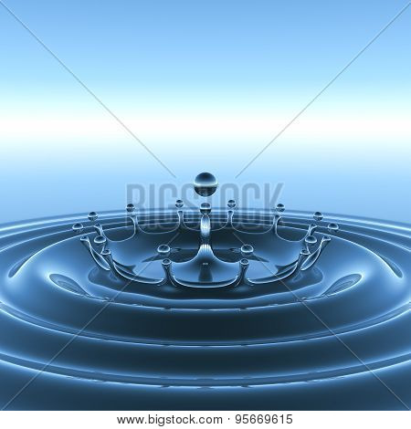 Water Splash with Ripple and Drops
