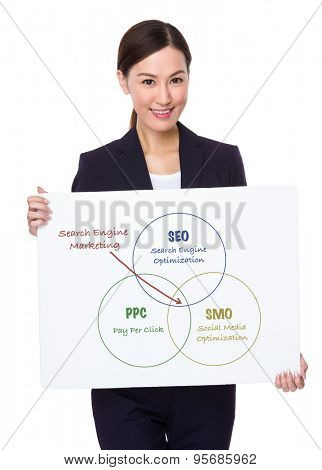Businesswoman hold with a board showing search engine marketing concept