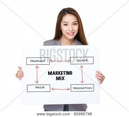 Businesswoman hand hold a white placard presenting marketing mix concept