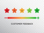 Happy Customer Symbol. Feedback Design With Emotions Scale Background. Rating Satisfaction Concept.  poster
