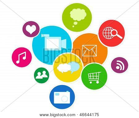 Colorful image of social media