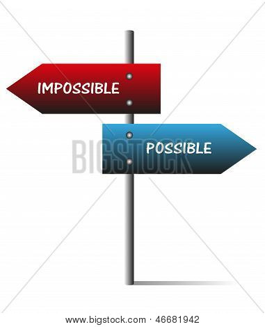 possible and impossible