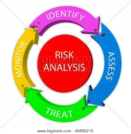 3d illustration of risk management concept