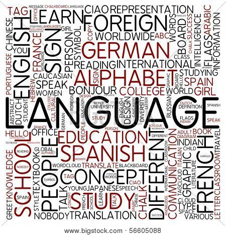 Word cloud - language