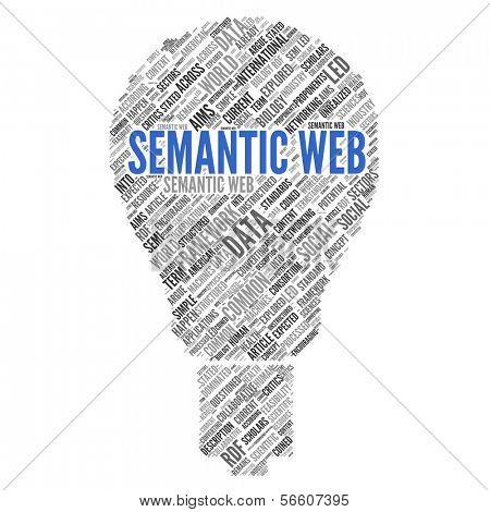 Semantic Web | Conceptual wallpaper