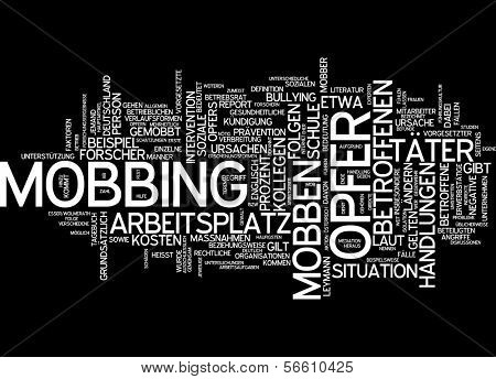 Word cloud - Cyber Bullying