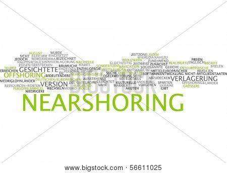 Word Cloud - Nearshoring