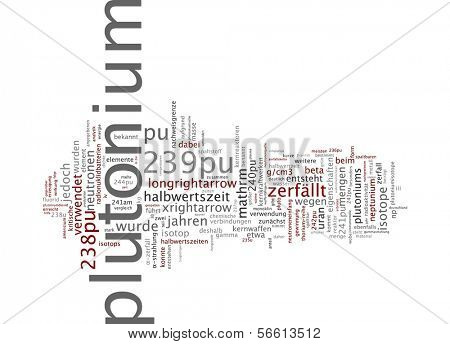 Word Cloud - Plutonium