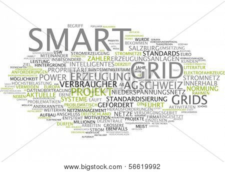 Word cloud - smart grid