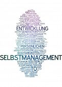 Word cloud - Self-management