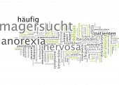 pic of anorexia nervosa  - Word cloud  - JPG