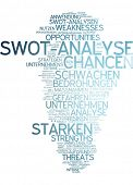Word Cloud - SWOT Analysis