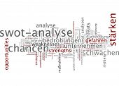 stock photo of swot analysis  - Word Cloud  - JPG