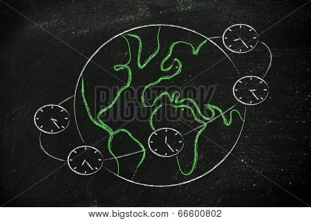 Global Business And Time Zones: Clocks Revolving Around The World