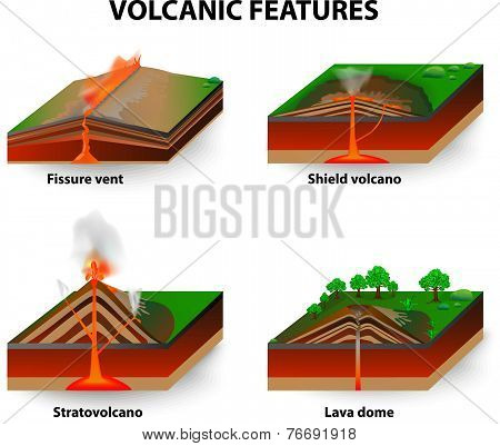 Volcanic features