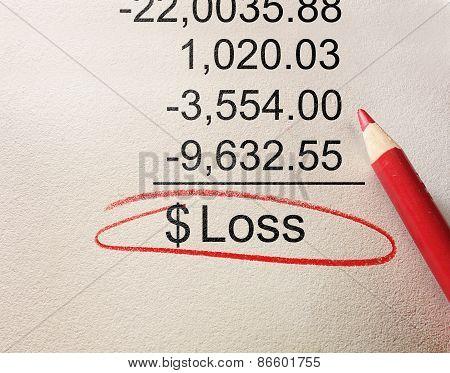Red Circle Loss