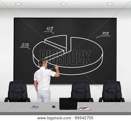 Man Drawing Pie Chart