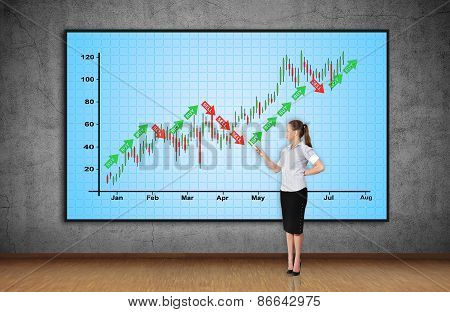 Forex Chart On Screen
