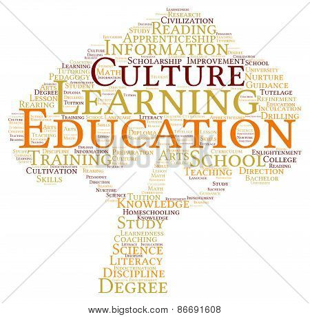 Tree Shaped Education Word Cloud