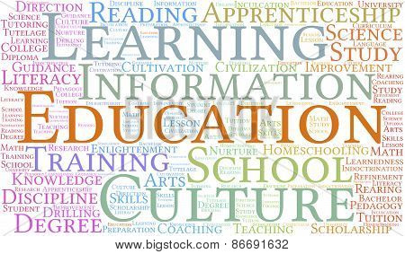 Rainbow Education Word Cloud
