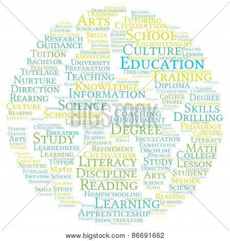 Earth Shaped Education Word Cloud